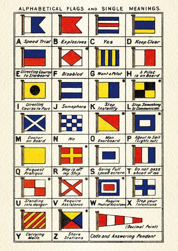 明信片 旗語 國際信號旗 原始版