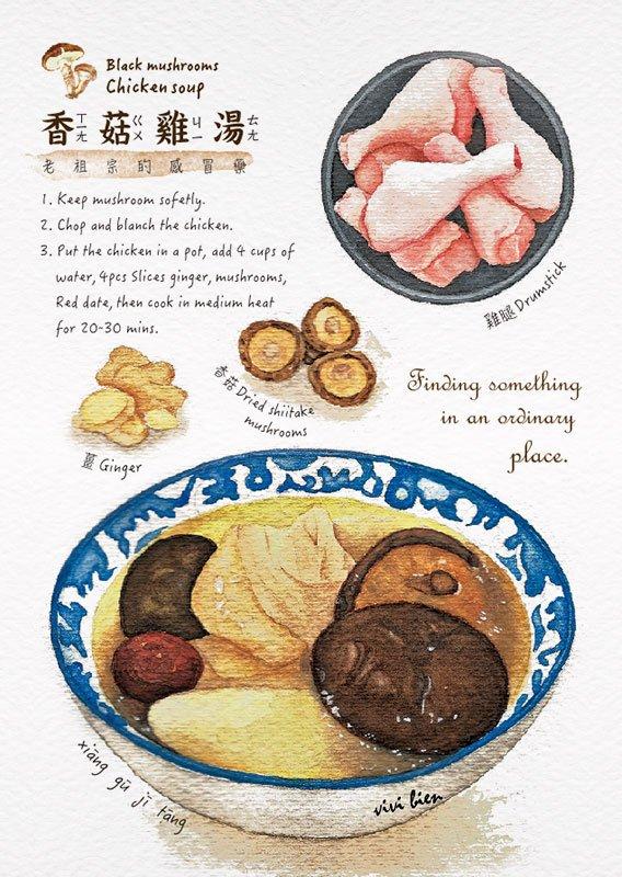 Mushrooms Chicken Soup Postcard