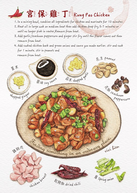 Kung Pao Chicken Postcard