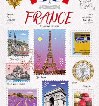 World Travel France Postcard