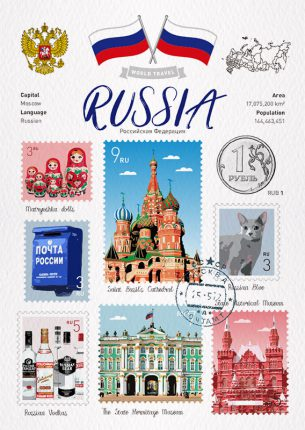 World Travel Russia Postcard