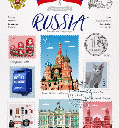 World Travel Russia Postcard