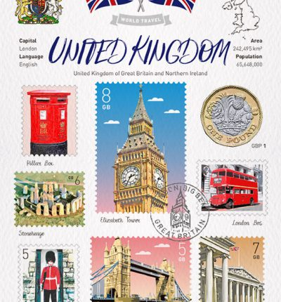World Travel United Kingdom Postcard