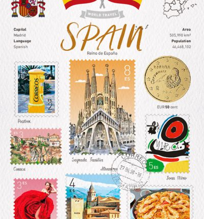 World Travel Spain Postcard