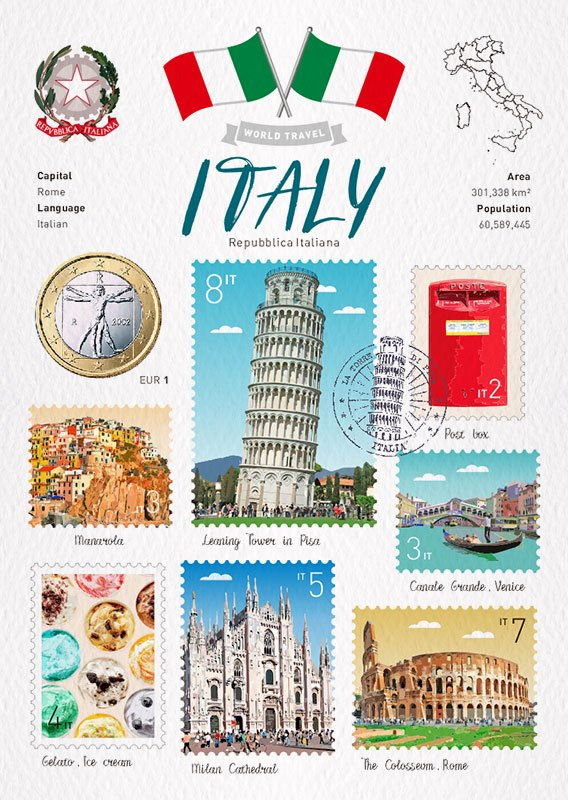 Italy Postcard