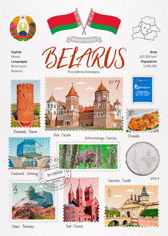 World Travel Belarus Postcard