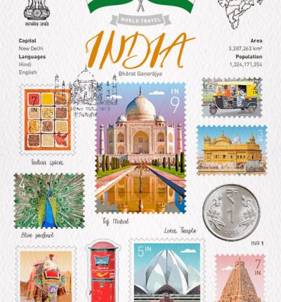 World Travel India Postcard