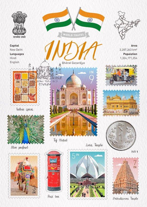 World Travel India Postcard