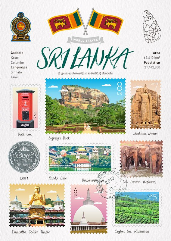 World Travel Sri Lanka Postcard