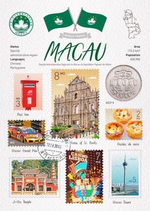 World Travel Macau Postcard