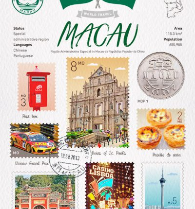 World Travel Macau Postcard
