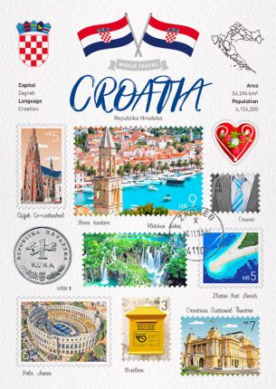 World Travel Croatia Postcard