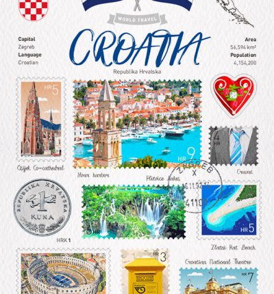 World Travel Croatia Postcard