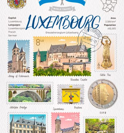 World Travel Luxembourg Postcard