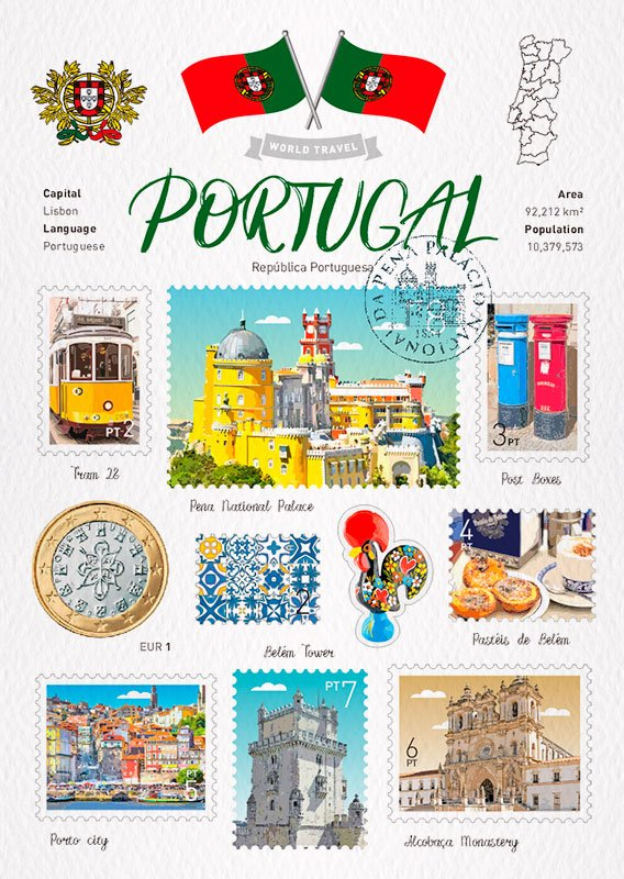 World Travel Portugal Postcard