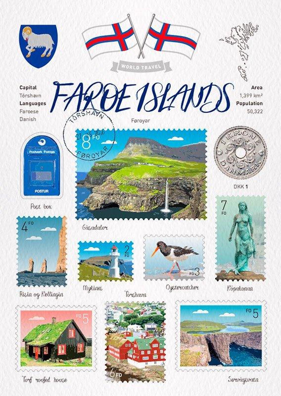 World Travel Faroe Islands Postcard