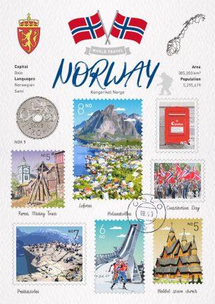 World Travel Norway Postcard