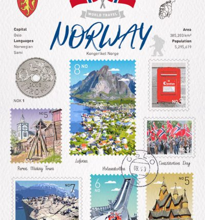 World Travel Norway Postcard