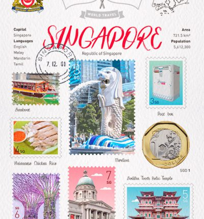 World Travel Singapore Postcard