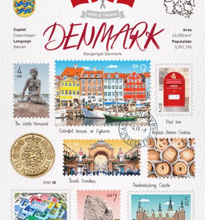 World Travel Denmark Postcard