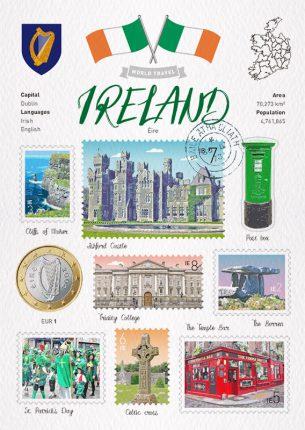 World Travel Ireland Postcard