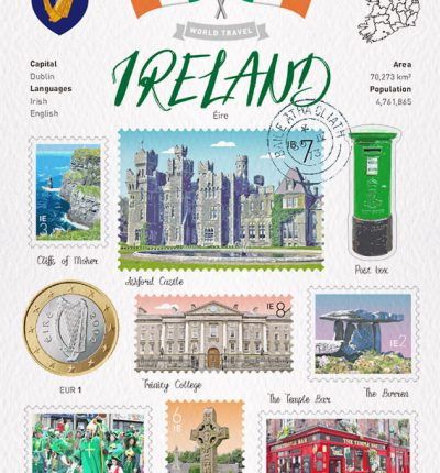 World Travel Ireland Postcard