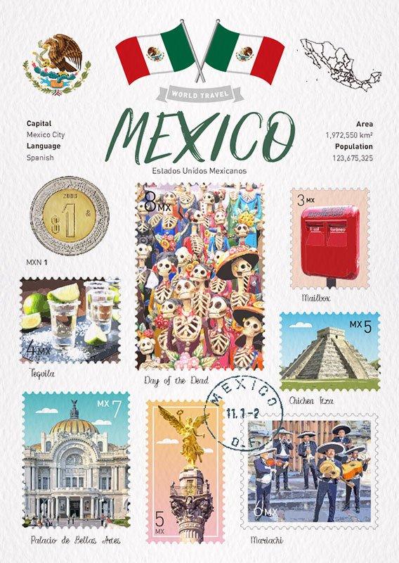 World Travel Mexico Postcard