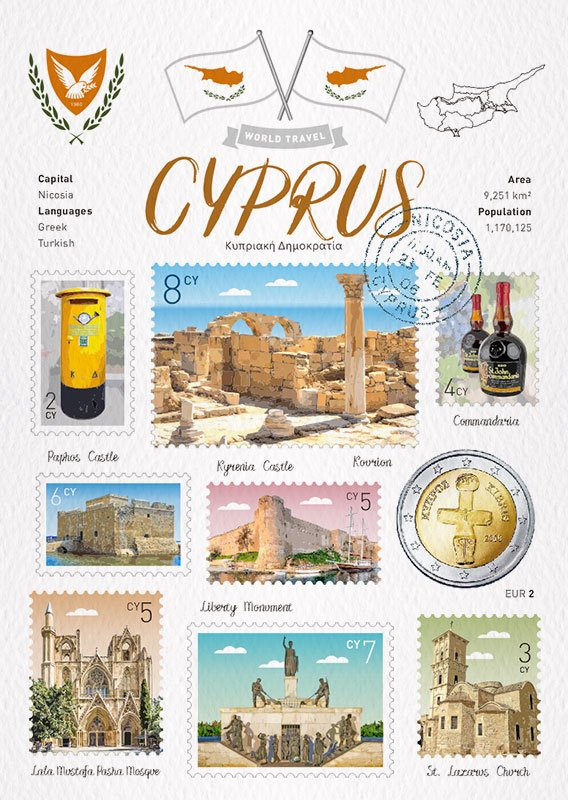 World Travel Cyprus Postcard