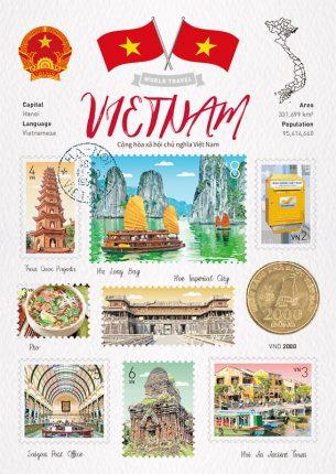 World Travel Vietnam Postcard