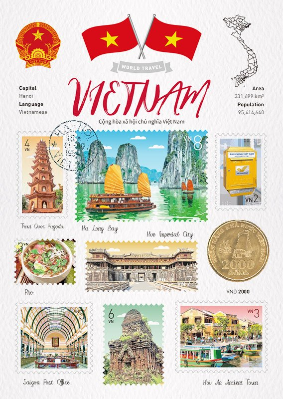 World Travel Vietnam Postcard