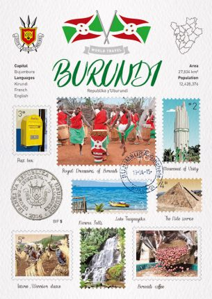 World Travel Burundi Postcard