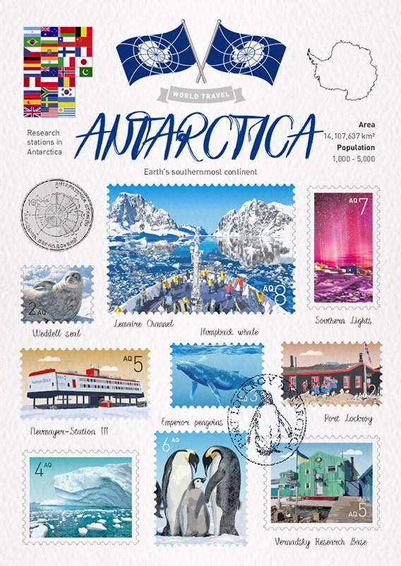 World Travel Antarctica Postcard