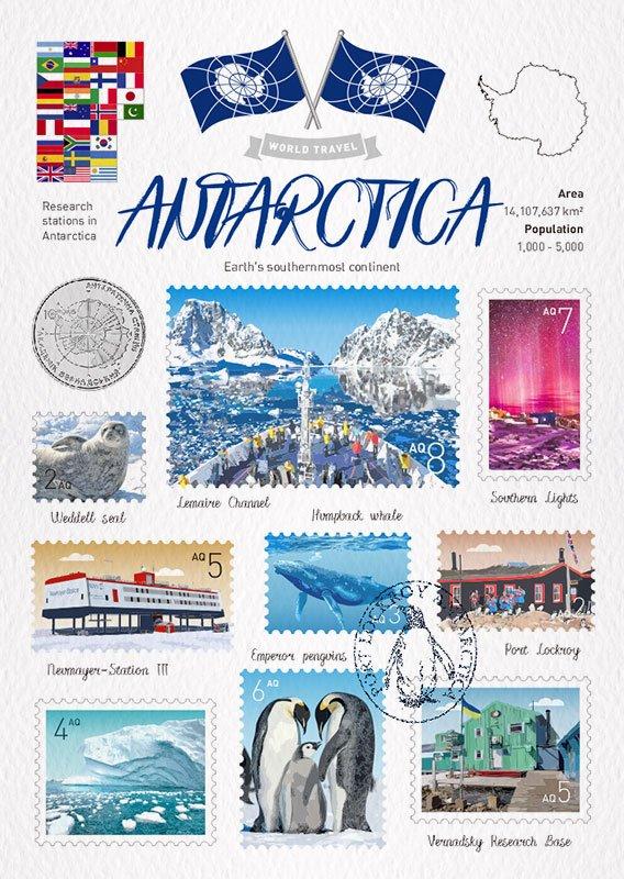 World Travel Antarctica Postcard