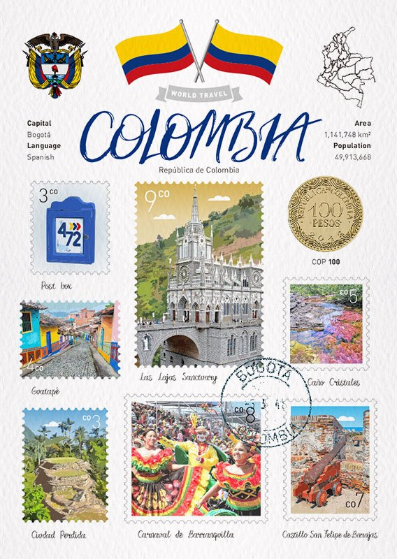 World Travel Colombia Postcard