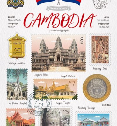World Travel Cambodia Postcard