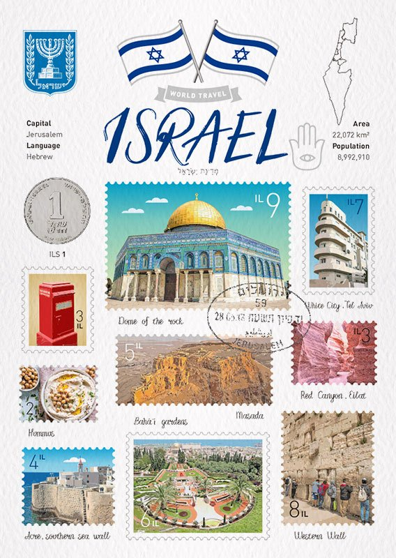 World Travel Israel Postcard